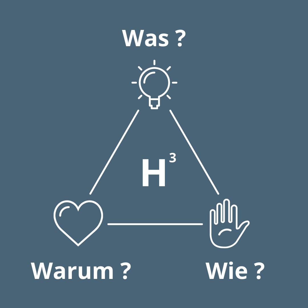 H3 VISION continuus Führungsentwicklung Ute Mariacher
